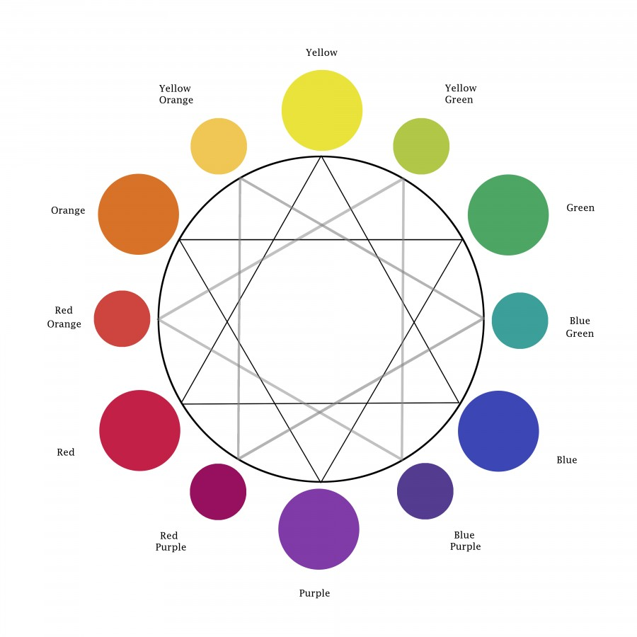 Color Wheel Primary Secondary And Tertiary Mixing Grays With Triadic Colors