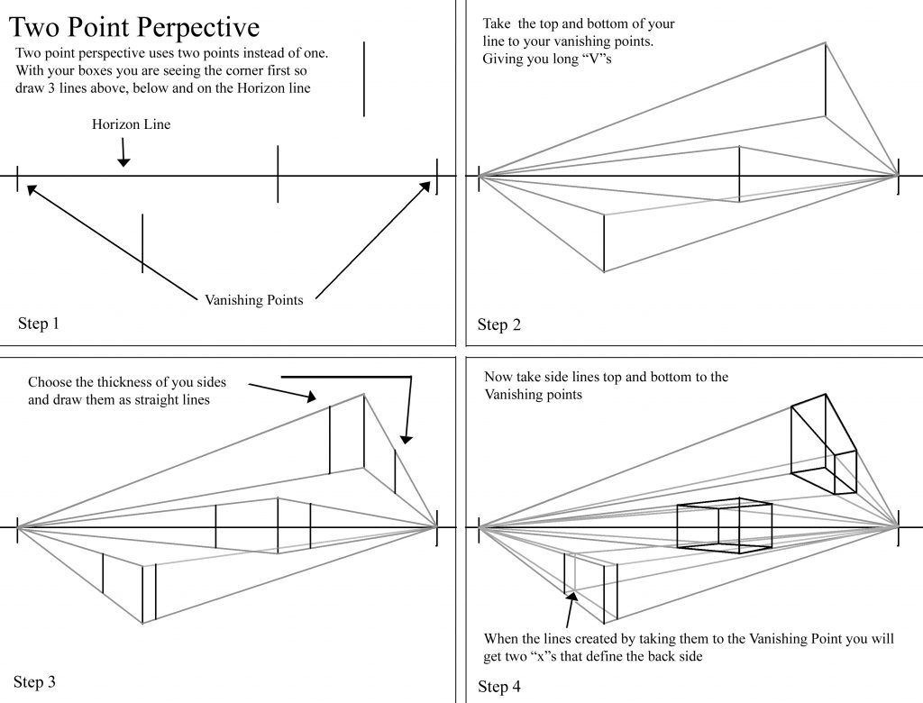 step by step how to draw boxes in perspective
